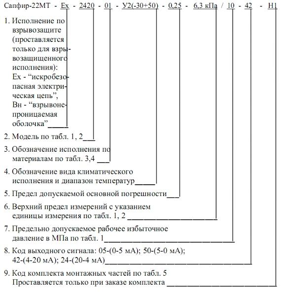V. Схема условного обозначения